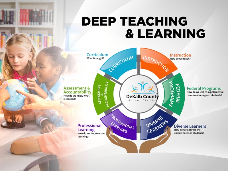 DEEP TEACHING & LEARNING | CURRICULUM - What is taught? | INSTRUCTION - How do we teach | FEDERAL PROGRAMS - How do we utilize supplemental resources to support students | DIVERS LEANERS- How do we address the unique needs of students | PROFESSIONAL LEARNING - How do we improve our teaching | ASSESSMENT & ACCOUNTABILITY - How do we know