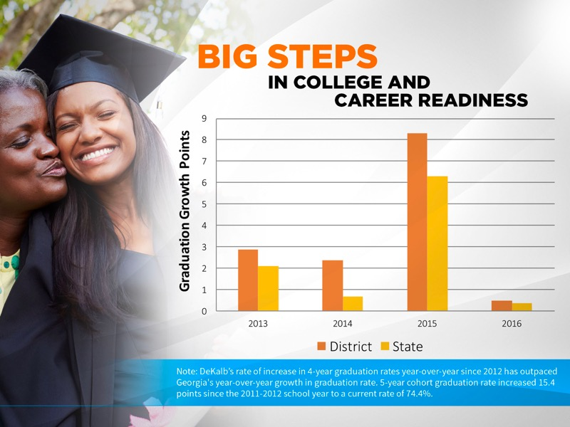 Slide06: BIG STEPS | In College and Career Readiness