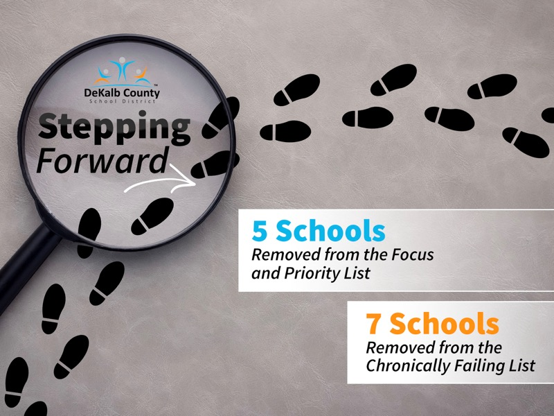 Slide12: Dekalb County School District | Stepping Forward | 5 Schools - Removed from the Focus and Priority list | 7 Schools - Removed from the Chronically Failing List