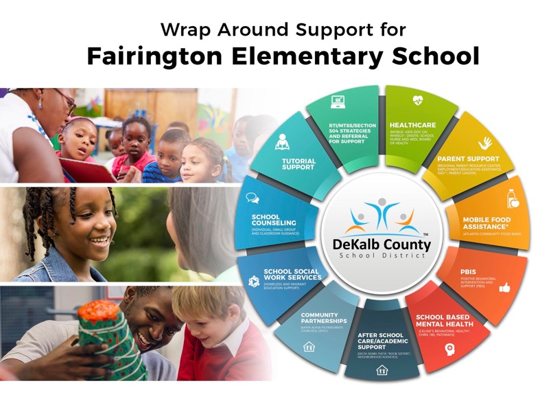 Slide19: Wrap Around Support for Fairington Elementary School - Healthceare | Parent Support | Mobile Food Assistance| PBIS | School Based Mental Health | After School Care/Academic Support | Community Partnership | School Social Work Services | School Counseling | Tutorial Support | RTI/MTSS/Section 504 Strategies and Refferal for Support
