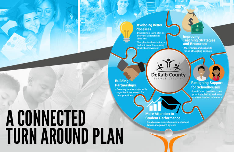 school-turnaround-plan