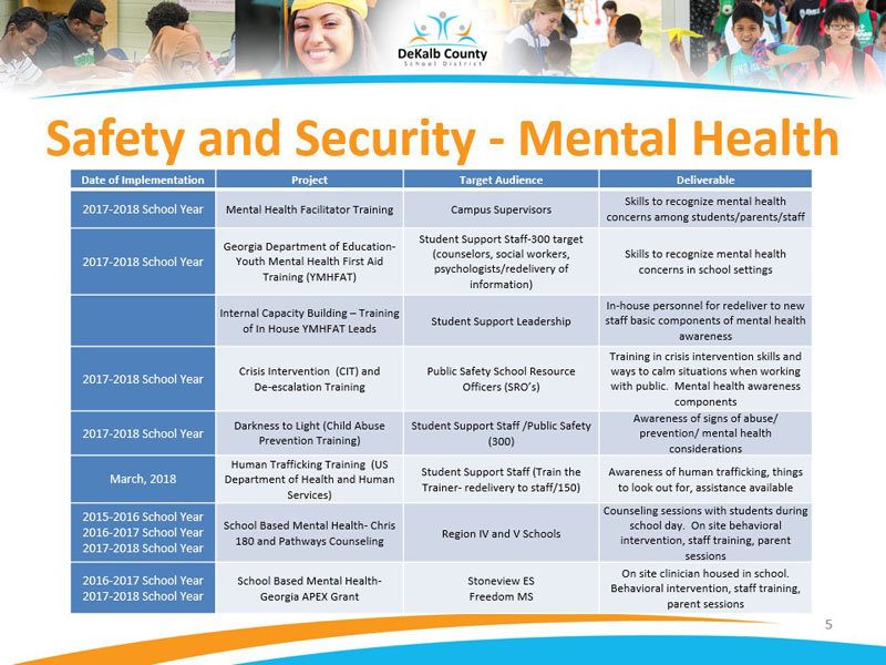Safety and Security - Mental Health